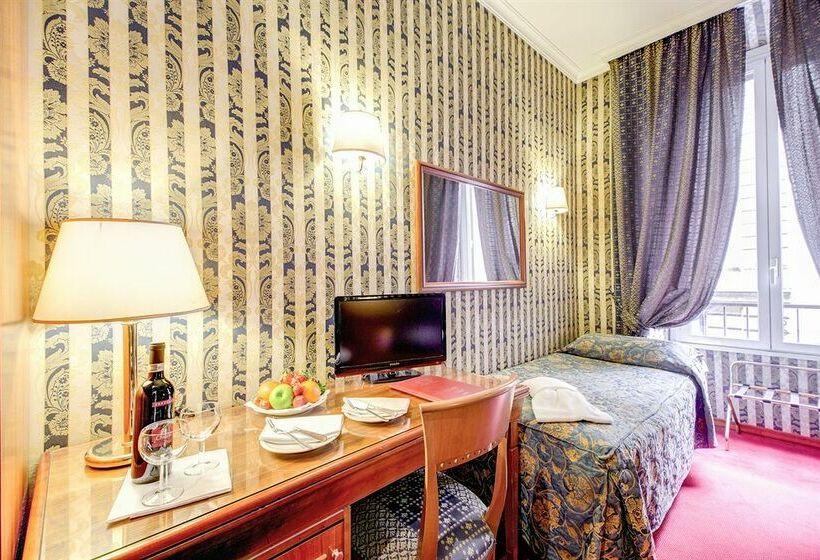 Hotel Invictus Rome