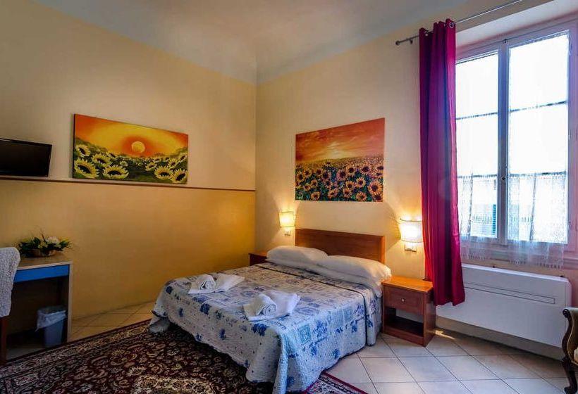 Hotel Soggiorno Pitti a Firenze a partire da 16 €  Destinia