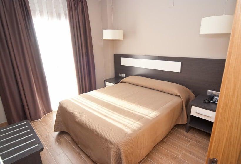 Habitación Aparthotel Jacetania Spa Jaca